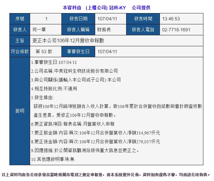 更正本公司106年12月營收申報數