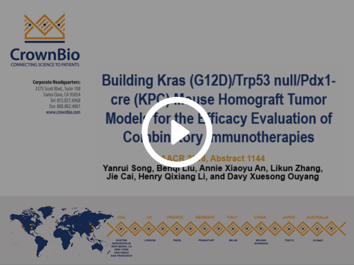 CrownBio 2018. Poster 1144: KPC Homograft Models for PDAC Combination I/O Studies