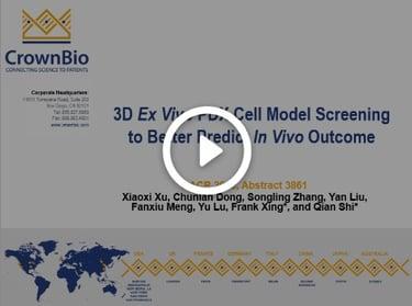 CrownBio 2018. Poster 3861: New Ex Vivo PDX Compound Screening Platform