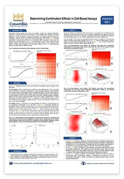 CrownBio 2017. Poster B21: Evaluate and Quantify Two-Drug Combination Effects In Vitro