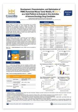 CrownBio 2017. Poster B74: Characterization of PBMC Humanized Models for I/O Studies