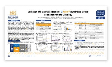 CrownBio 2017. Poster 1647. MiXeno™ - a Rapid and Simple Strategy for Model Humanization
