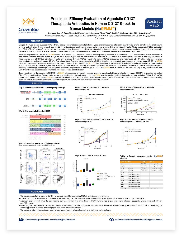 CrownBio 2017. Poster: Humanized CD137 Models for Preclinical Drug Development