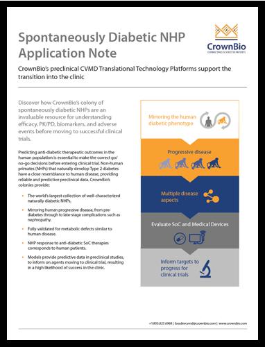 CrownBio Application Note: Spontaneously Diabetic NHPs