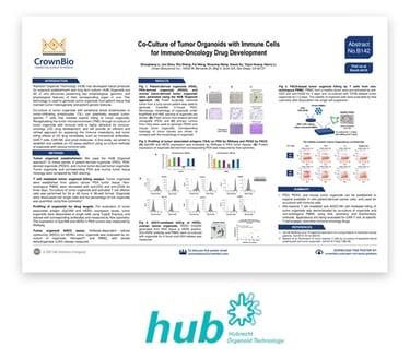 AACR-NCI-EORTC Poster B142: New Immuno-Oncology Organoid Assay