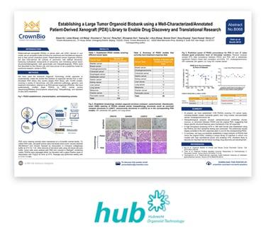 AACR-NCI-EORTC Poster B068: New PDX-Derived Organoid (PDXO) Platform