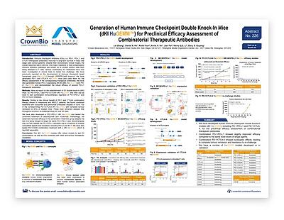Poster 226: Immune Checkpoint Double Knock-In Models for I/O Testing