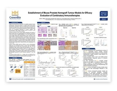 Poster 250: Tumour Homografts for Prostate Cancer I/O Development