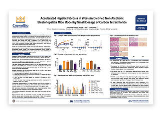 ADA Poster 303-LB: New Accelerated and Exacerbated NASH Fibrosis Preclinical Model
