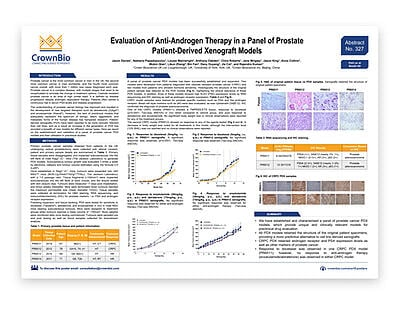 Poster 327: Prostate Cancer Patient-Derived Xenograft Treatment Data