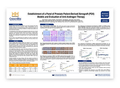 AACR Poster 1060: Prostate Cancer PDX for Predictive Preclinical Studies
