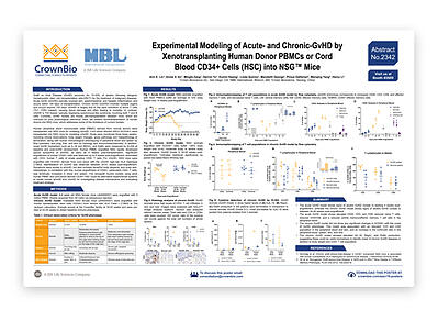 AACR Poster 2342: Developing GvHD Models with Human PBMCs and CD34+ Cells