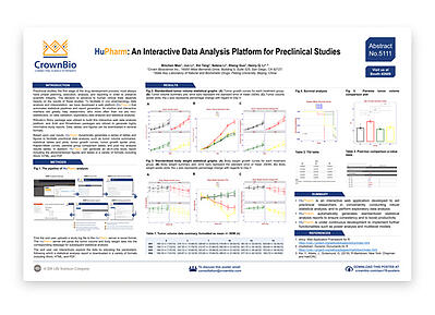 AACR Poster 5111: New Web Platform for Preclinical Data Analysis