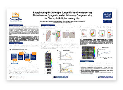 AACR Poster 1443: New Method for Detecting and Monitoring CAR-T Cells in Patients