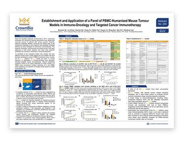 Poster 240: Evaluate Bispecific Antibodies with PBMC-Humanised Models
