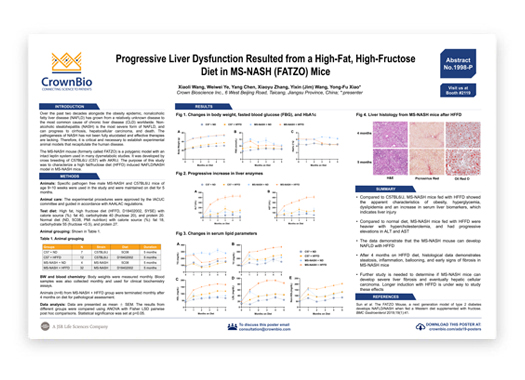 ADA Poster 1998-P: NAFLD/NASH Induction in a Dysmetabolic Model using High Fat/Fructose Diet