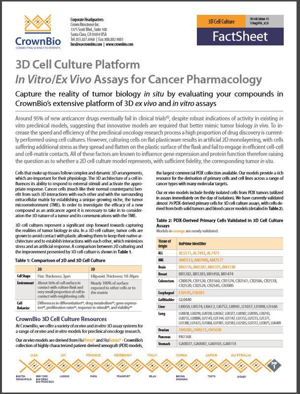 3D_Cell_Culture.jpg