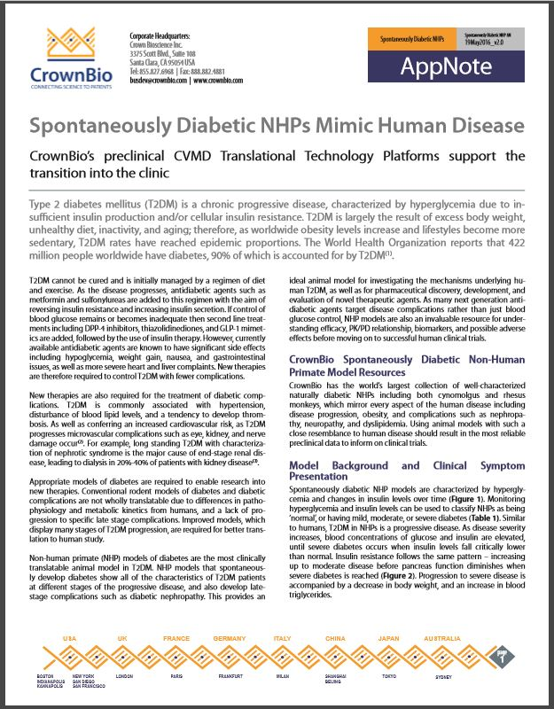 Spon_Diabetic_AppNote_Thumbnail.jpg