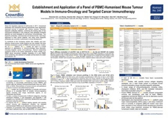PBMC-humanized mouse tumor models in immuno-oncology and targeted cancer immunotherapy.