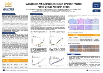 Evaluating anti-androgen therapy with prostate cancer PDX models