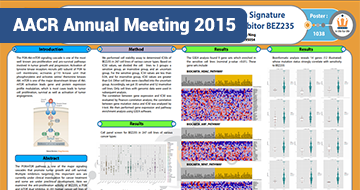 poster-aacr-2015-1038-thumb