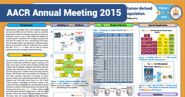 poster-aacr-2015-1472-thumb