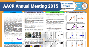 poster-aacr-2015-1802-thumb
