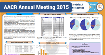 poster-aacr-2015-3224-thumb