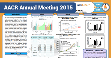 poster-aacr-2015-3235-thumb