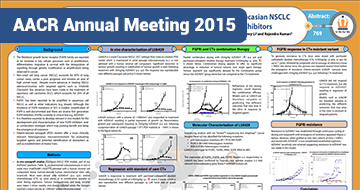 poster-aacr-2015-769-thumb
