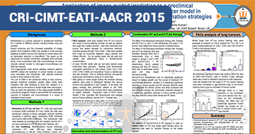 poster-cri-cimt-eati-aacr-2015-b115-thumb