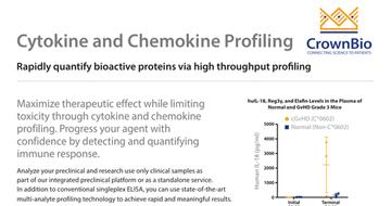 thumb-qf-cytokine-chemokine