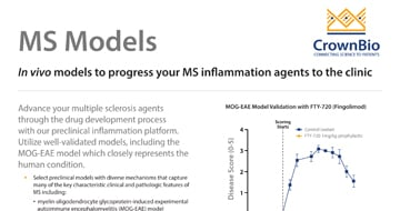 thumb-qf-inflammation-ms-models